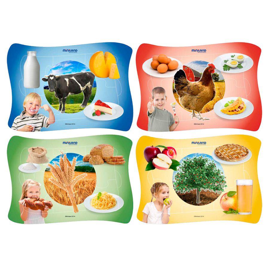 Odkud se bere jídlo Miniland